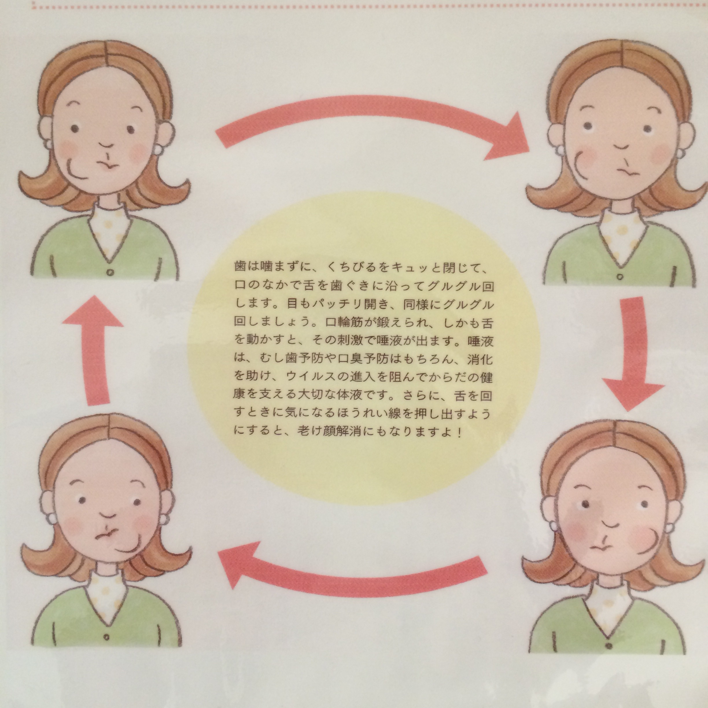 口輪筋の運動